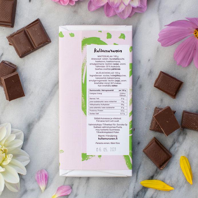 Kultamurunen suklaa